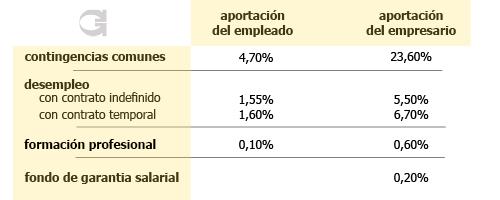 BASES Y TIPOS 2014